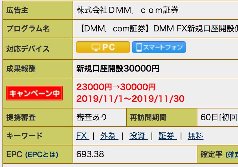 DMM FX セルフバック