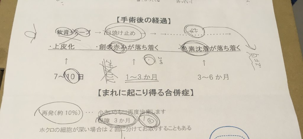 川崎中央クリニックのエルビウムヤグレーザーほくろ除去の経過